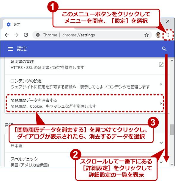 Google Chrome】閲覧履歴を2ステップで素早く消去する:Google Chrome ...