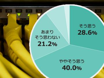 クラウド導入後に「社内LANが重くなった」は約7割、ソニービズネットワークスが調査