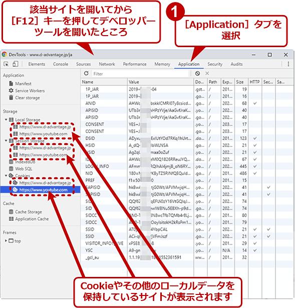 デベロッパーツールでCookieを保持しているサイト/ドメインを見つける