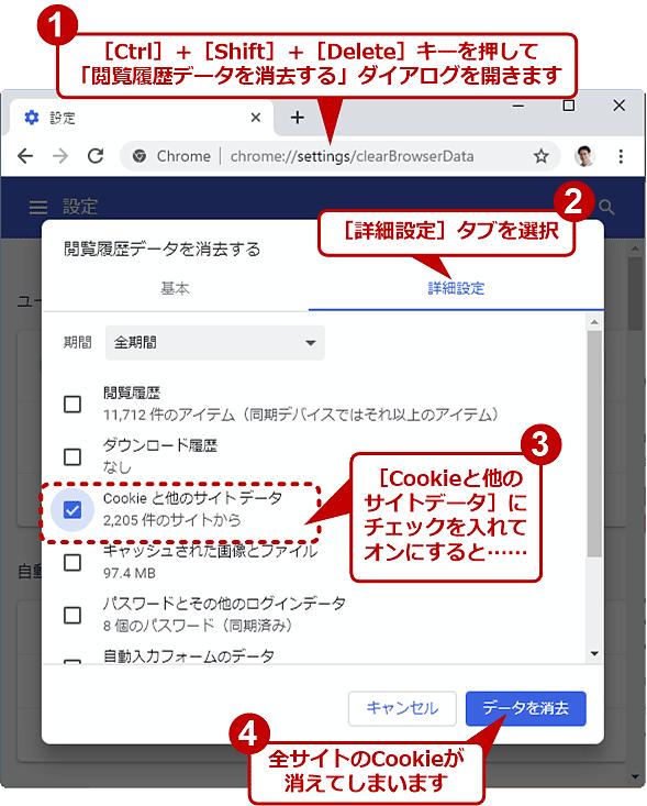 「閲覧履歴データを消去する」ダイアログでは全サイトのCookieが消えてしまう