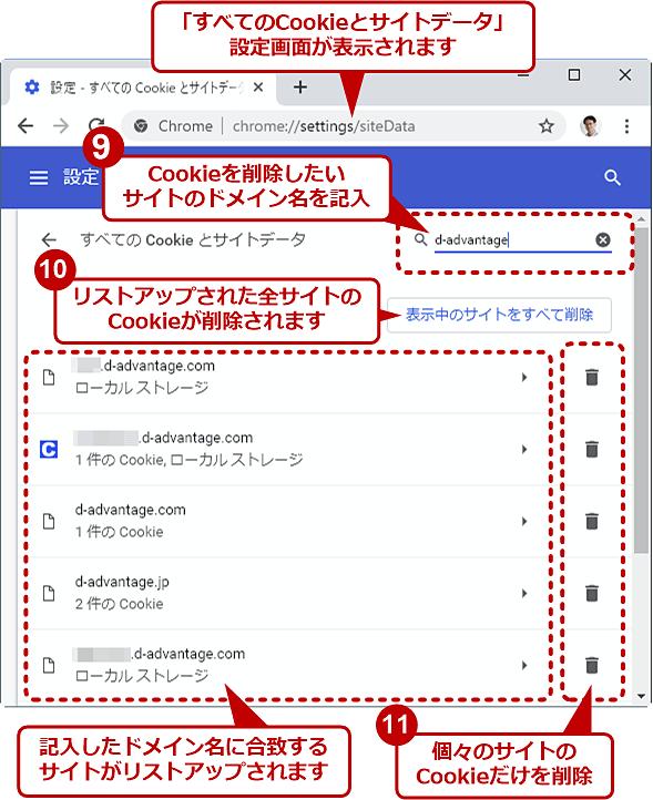 特定のサイトを選んでCookieを削除する(6/6)