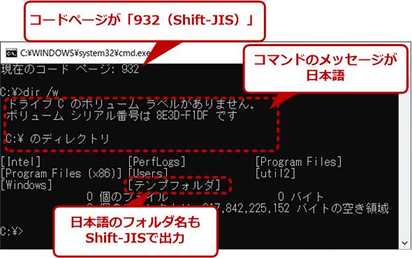 コードページが932の場合のdirコマンド出力