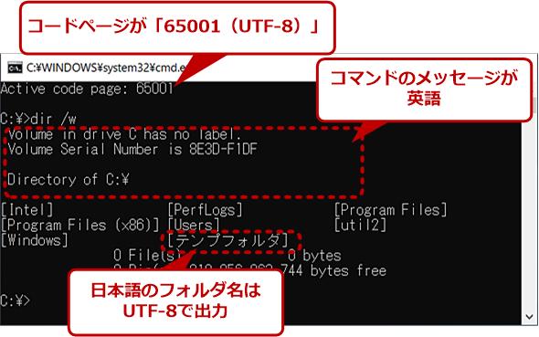 コードページが65001の場合のdirコマンド出力