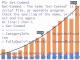 Microsoft、「PowerShell Core 6.2」を公開、次期リリースは「PowerShell 7」に