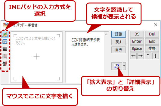 IMEパッドを表示する(2)