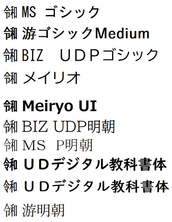 各種日本語フォントでの「令和合字」