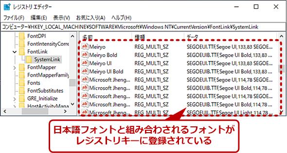 令和対応更新プログラム適用後のWindows 10 October 2018 Updateのレジストリキー