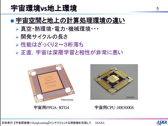 宇宙用FPGAやCPUの処理能力は2〜3桁落ちるという