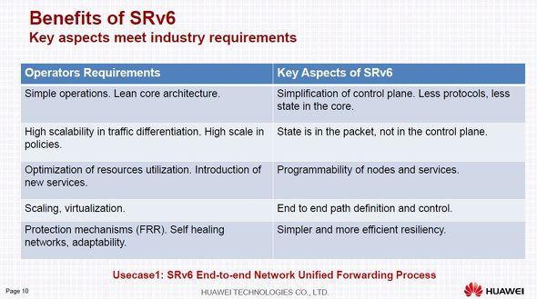 SRv6の主なメリット