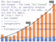 Microsoftが「PowerShell 7」のプレビュー版を発表、開発計画の詳細も