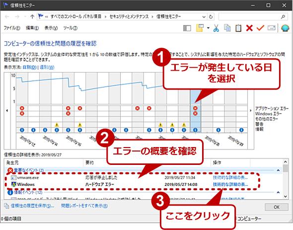 信頼性モニターでエラーを確認する(1)