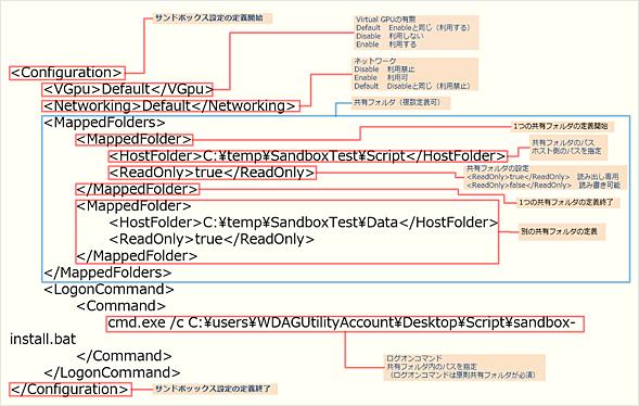 Windowsサンドボックスの設定ファイルの構成