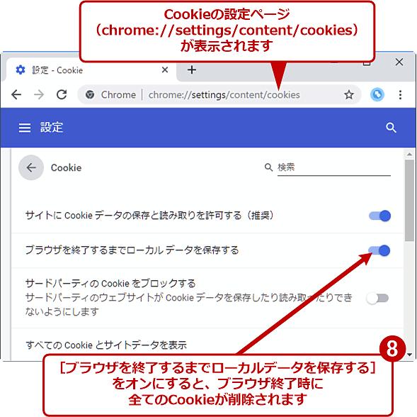 Cookie 削除