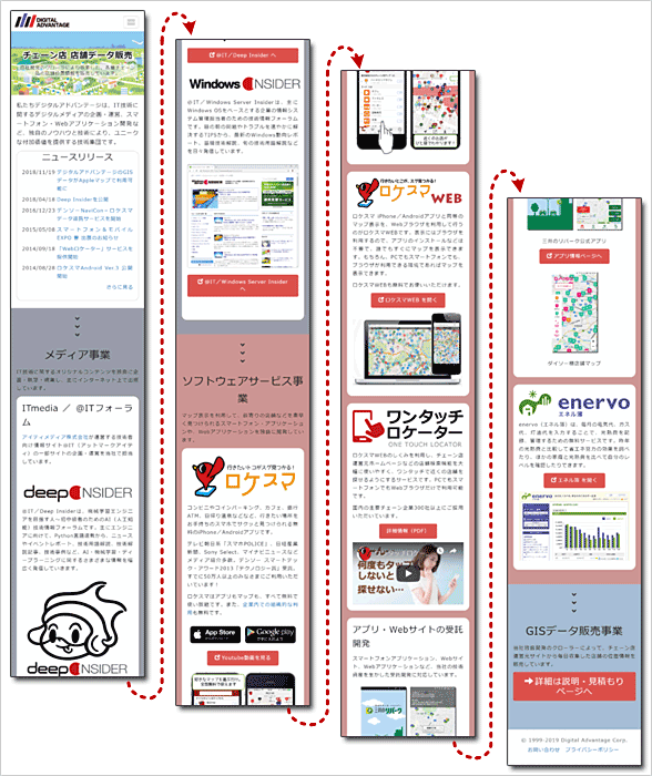 長大なWebページの上から下まで丸ごとキャプチャーしたい