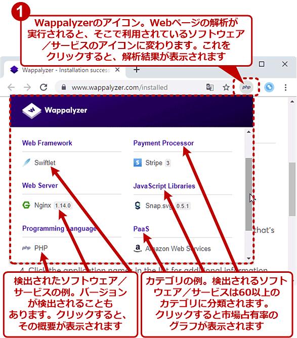 Wappalyzerアイコンをクリックして表示されたWebページの解析結果