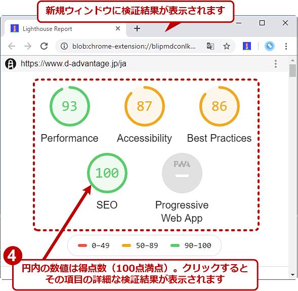 拡張機能版LighthouseでWebページを検証する(3/3)