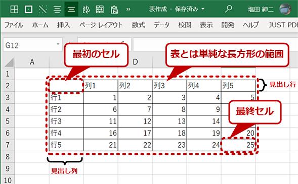 Excelの表とは
