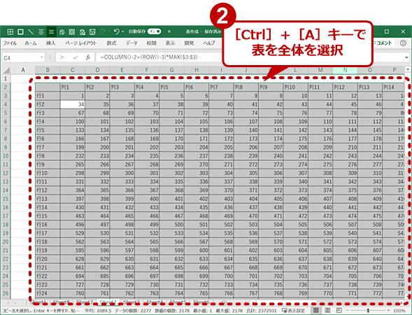 [Ctrl]+[A]キーまたは[Ctrl]+[Shift]+[*]キーでは表がどんなに大きくてもワンキーで選択できる(2)