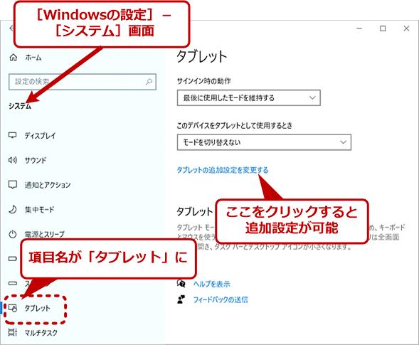 [Windowsの設定]アプリの[システム]画面