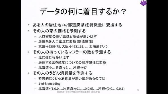 図2 資料/スライドによる説明(引用元「TSUKUBA OCW、機械学習」)