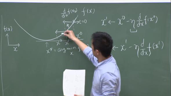 図3 板書による説明(引用元「TSUKUBA OCW、機械学習」)