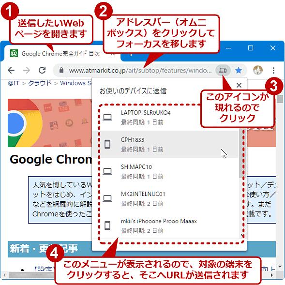 Windows OS版ChromeからURLを送信する方法その1