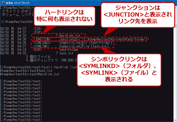 コマンドプロンプト上でのリンクの表示