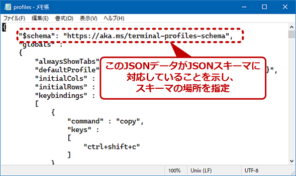 Windows TerminalのJSONスキーマ対応