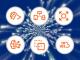 Gartnerが2020年の戦略的テクノロジートレンド「トップ10」を発表