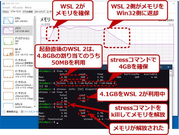 WSL 2ではメモリ解放がサポートされた