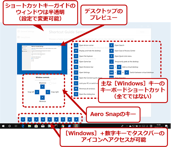 「Shortcut Guide」で表示される[Windows]キーのキーボードショートカット一覧