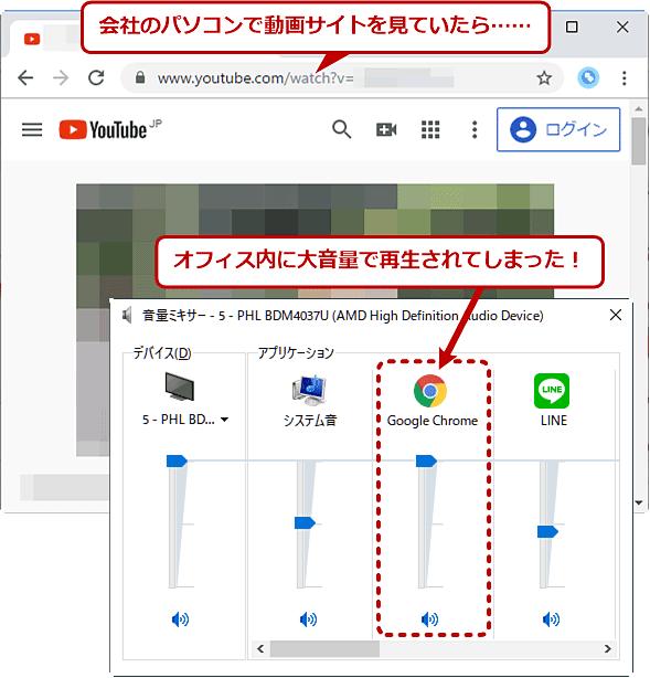 Google Chromeからの音声再生がうっかりオフィス内に流れないようにしたい!