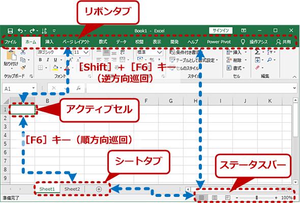 [F6]キー、[Shift]+[F6]キーによる巡回