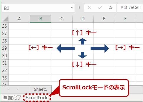 [ScrollLock]キーで「ScrollLockモード」に入る