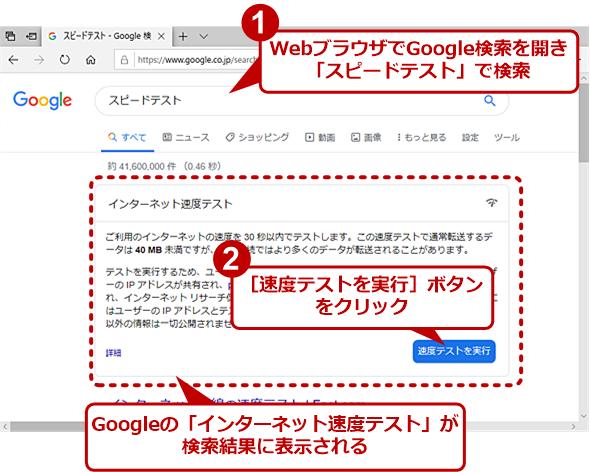 Googleのインターネット速度テスト(1)
