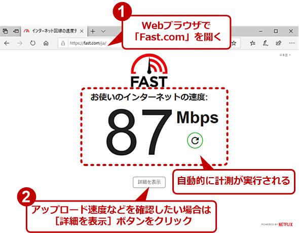 Fast.comによるインターネット速度計測(1)