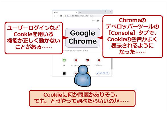 Webサイト/アプリで使われているCookieを調べたい!