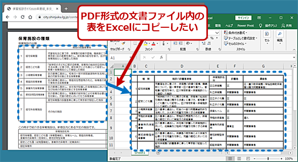 PDF形式で配布されている資料から表をExcelに読み込む