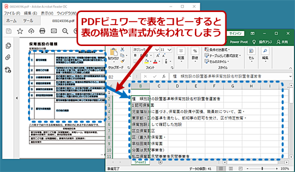 Acrobat Readerで表をコピーして直接Excelに貼り付ける
