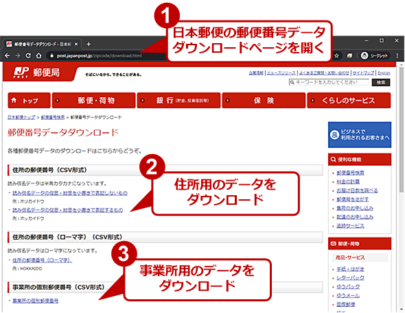 日本郵便の郵便番号データ配布ページ