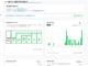 東京都、Vue+Nuxt.jsで構築した「新型コロナウイルス感染症対策サイト」をNetlifyで公開