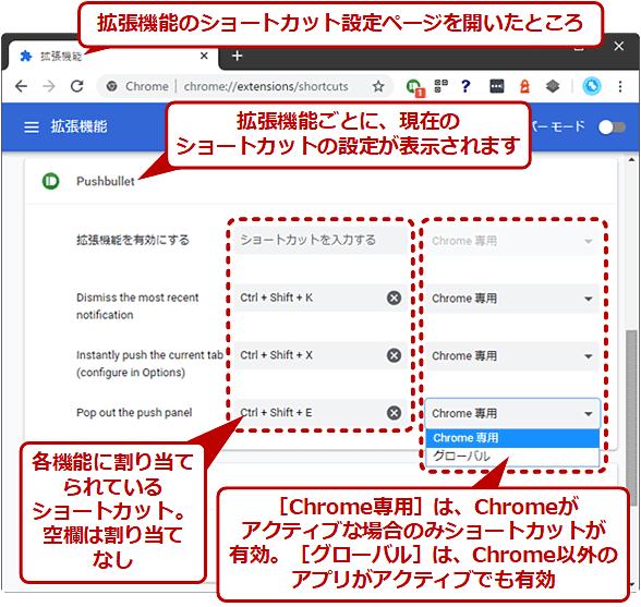 Chromeの拡張機能にキーボードショートカットを割り当てる(4/5)