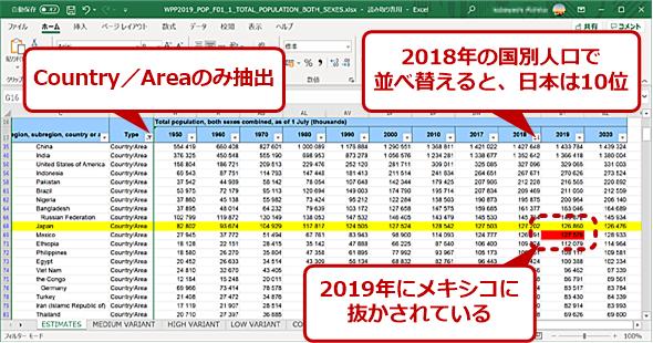 Excelのオートフィルターを利用した並べ替え