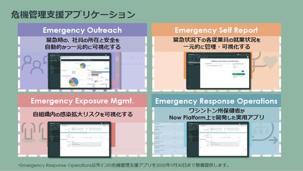 無償提供する危機管理支援アプリの内訳(出典:ServiceNow Japan)