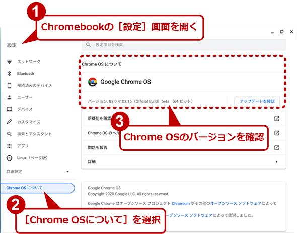 Chromebookの画面