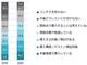 コンテナを本番環境で使う日本企業の割合が大幅増、導入理由は——IDC調査結果