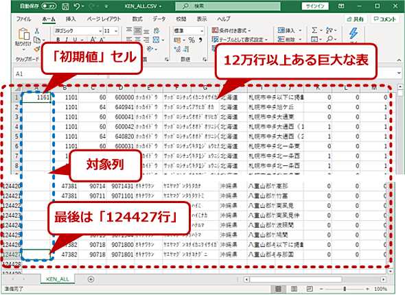 オートフィルを実行する表の例