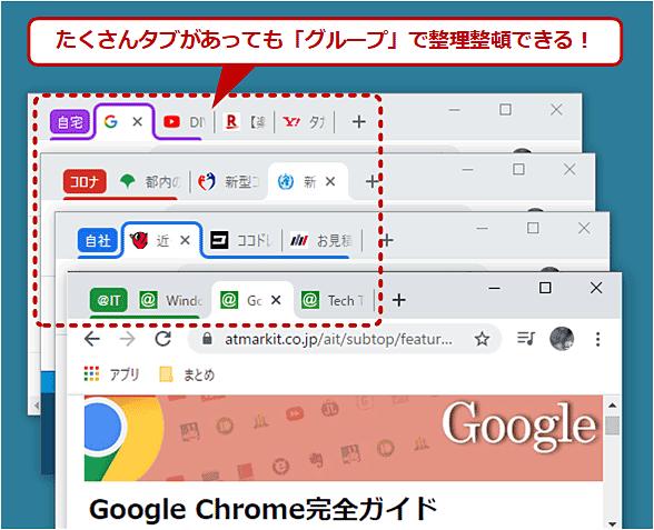 たくさんのタブをGoogle Chromeバージョン83の新機能「タブグループ」で整理整頓!