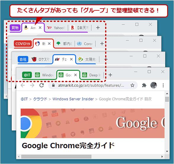 Google Chromeの「タブのグループ化」機能でたくさんのタブを整理整頓!