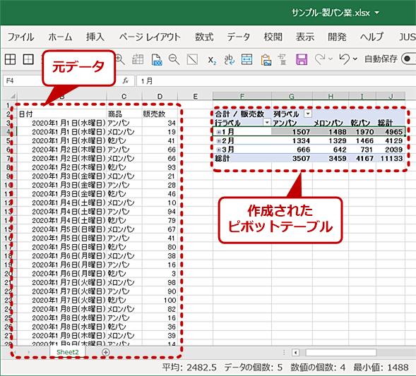 ピボットテーブルでは元データを自動で解析